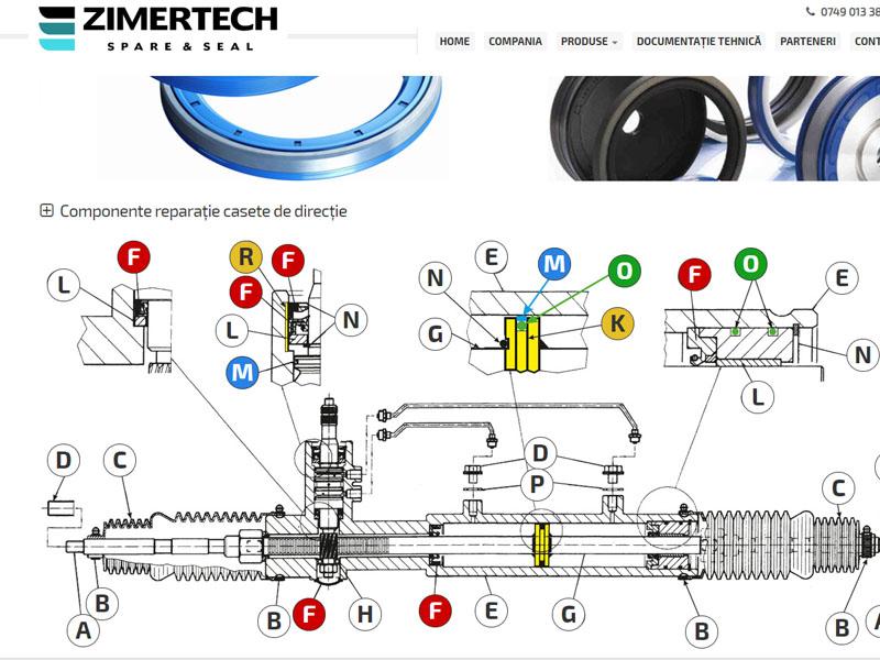Zimertech - Site de prezentare, Creare site web