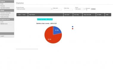 Aplicatii gestiune, statistici - Aplicaţii web